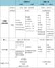 福建省義務教育質量監測體育與健康質量監測報告
