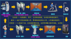 复旦大学配套游泳馆智慧运营管理系统