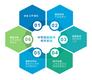 考试季——天智实业中考实验操作考评系统智能实验室派上大用场!