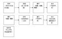 南通儀創:巖石制片方法介紹