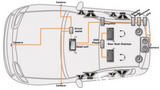 AVnu聯盟白皮書--車載以太網及AVB技術應用