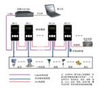 热力性能试验IMP3595数据采集分析系统