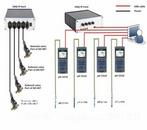 pH/pCO2监测控制系统