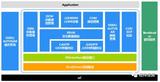 INTEWORK-EEM — 嵌入式基础软件工具