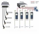 海水酸化观测控制系统