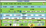 恒润科技EMS自动生产测试系统