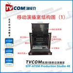 TVCOM湯威克導播切換台演播室箱載EFP-ATEM Production Studio 4
