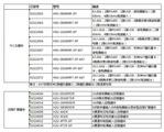 汇川PLC,H0U系列,广东正规授权代理商,厂家直供,原装正品