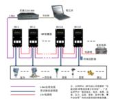 热力性能台架试验IMP3595数据采集分析系统