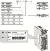 全自动口罩机电气配套 口罩机伺服SV610PS5R5I+MS1H1-75B30CB-A331Z 广州万纬正规授权代理商 原装正品