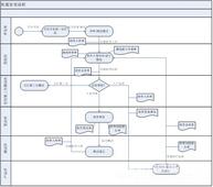 嵌入式产品配置管理解决方案