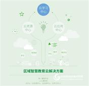 智慧教育雲平台