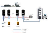 結構加載應變試驗測試IMP數據采集系統