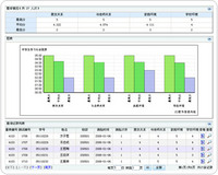 津發科儀HCI/BCI人機交互/人工智能實驗室解決方案