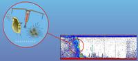 浮游动物声学探测系统 鱼探仪