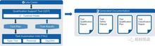 经纬恒润-Hightec — 开发工具链