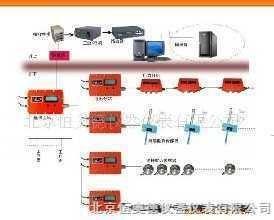 煤矿顶板压力监测系统/顶板压力监测系统
