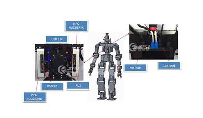 智能佳 真人版开放式仿人机器人THORMANG 3 科研机器人