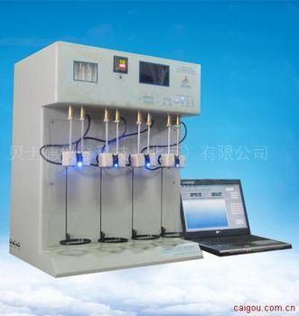 氮化铝BET比表面分析