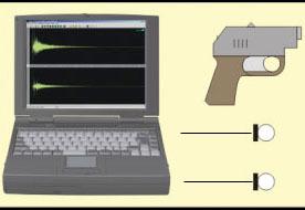 DIRAC建筑厅堂音质分析系统