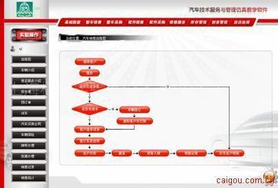 汽车技术服务与管理仿真教学软件
