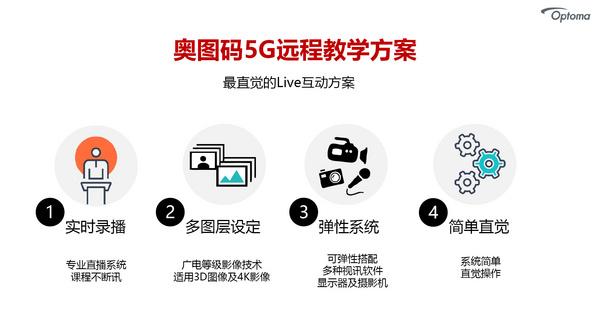 远程教学急需人性化系统,奥图码5G方案实力奉献