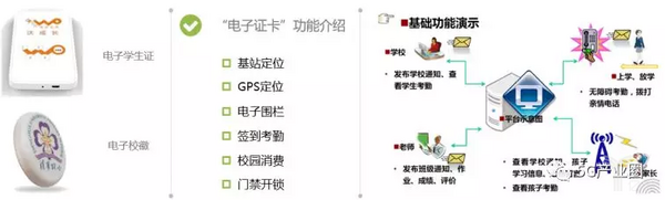5G將如何改變教育,42個5G智慧教育應用場景一覽究竟