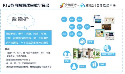 企鹅童话牵手腾讯云 推出K12信息化教育产品解决方案