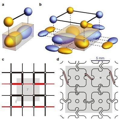 Nature:皮米精度位移测量激光干涉仪助力声子四极拓扑绝缘体观测