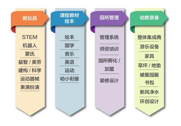 2020CPE中国幼教展:雪融草青,幼教行业的春天到来