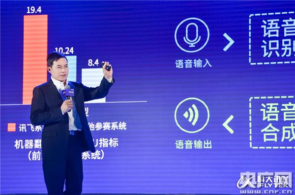科大讯飞:探索人工智能服务教育领域 发力C端教育产品