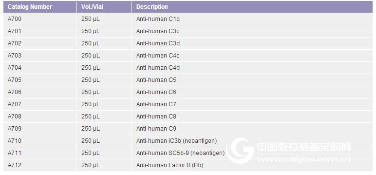 Quidel Complement Reagents: Biotinylated Monoclonal Antibodie A707 A708 A709 A710 A711 A712