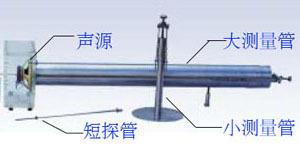 SZZB驻波管法吸声系数测量系统
