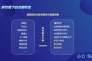 """一場""""智能+教育""""的課堂變革  奧威亞即將亮相第76屆中國教育裝備展示會"""