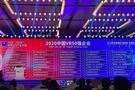 中视典再次获选2020年中国VR50强