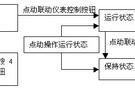 宇电新型温控装置在天津炉控温系统中的应用