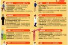 青岛市半年答卷:60所普惠性幼儿园全开工