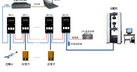 结构加载应变试验测试IMP数据采集系统