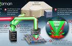 前沿科技|全新亞微米紅外&拉曼同步測量關鍵技術助力多層薄膜內部組成分析