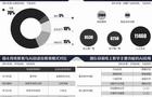 AI自适应教育: 中国线上教育的新机遇