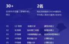 2019年度 Dr. Zhao奖学金计划开放第一轮申请