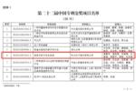 """科大讯飞""""语音识别方法及系统""""发明专利荣获中国专利金奖"""