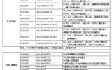 匯川PLC,H0U系列,廣東正規授權代理商,廠家直供,原裝正品