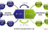 數字化校園軟件-教學資源庫平臺