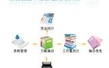 佼佼者图书管理系统