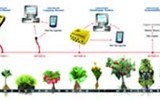 AQUAFLEX带状土壤水分测量仪