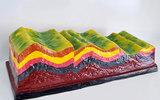 褶皺構造及地貌模型