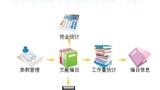 佼佼者圖書管理系統