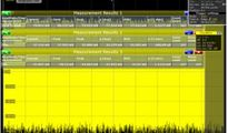 使用示波器频域方法分析电源噪声