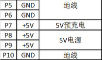硬盘数据恢复技术之SATA协议分析(一)